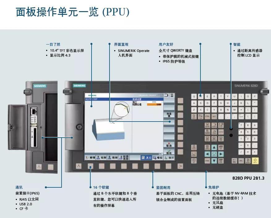 西门子系统控制面板